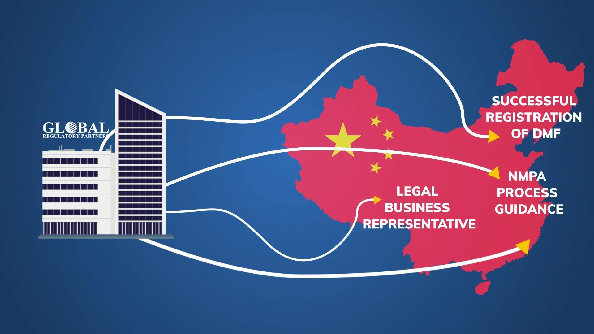 DMF Registration in China video